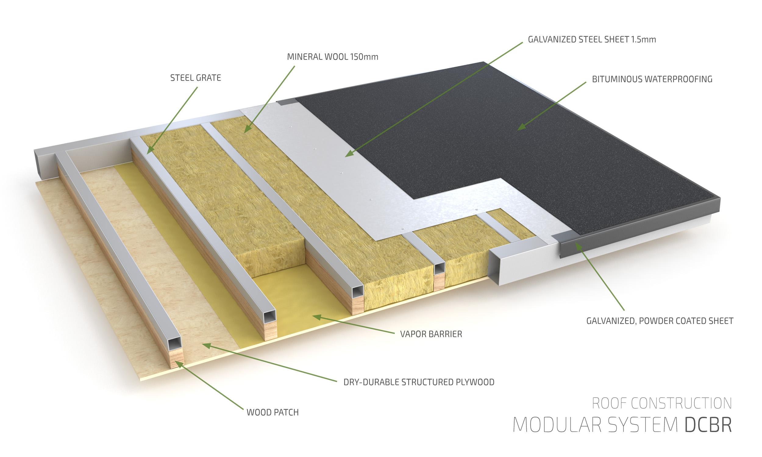 Roof Construction Modular System DCBR