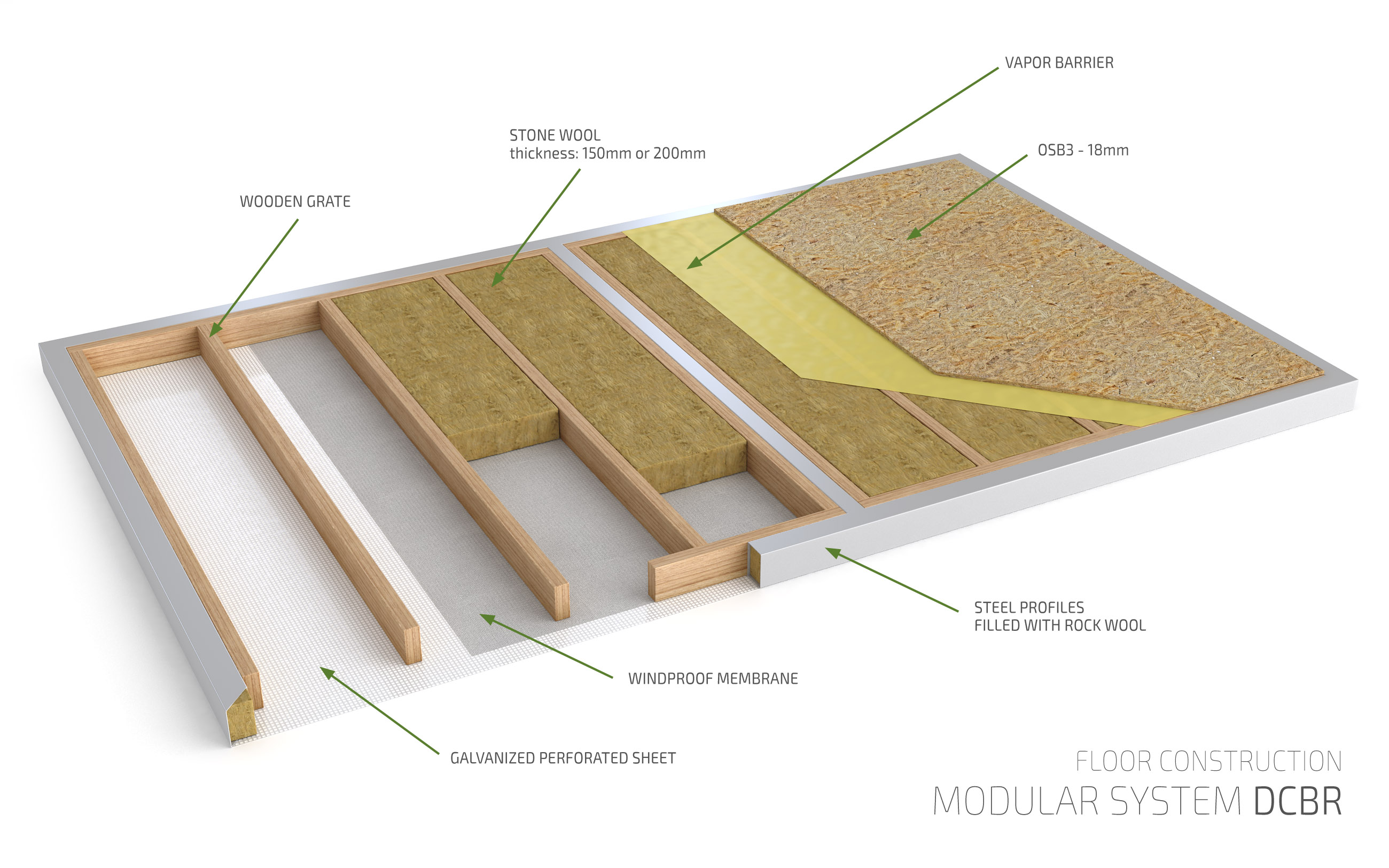 FLOOR CONSTRUCTION MODULAR SYSTEM DCBR