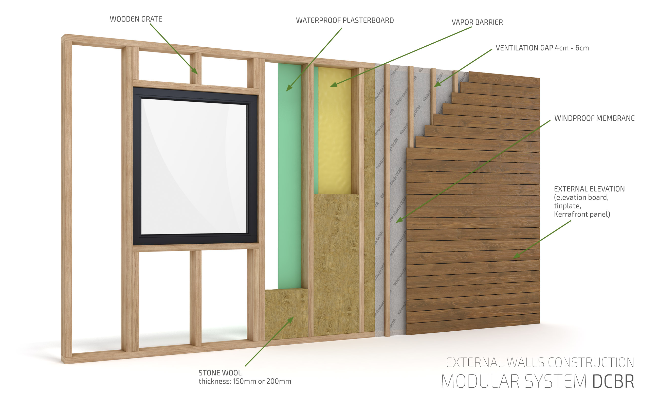 EXTERNAL WALLS CONSTRUCTION MODULAR SYSTEM DCBR